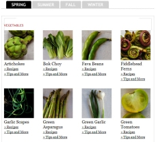 Saveur - Spring Produce Guide